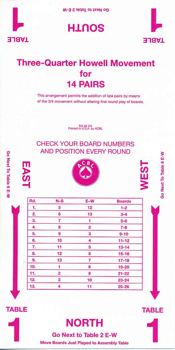 This Guide Card Is Placed On Table 1 For A 14 Pair 7 Session The First Round 5 Sits North South With 12 Sitting East West